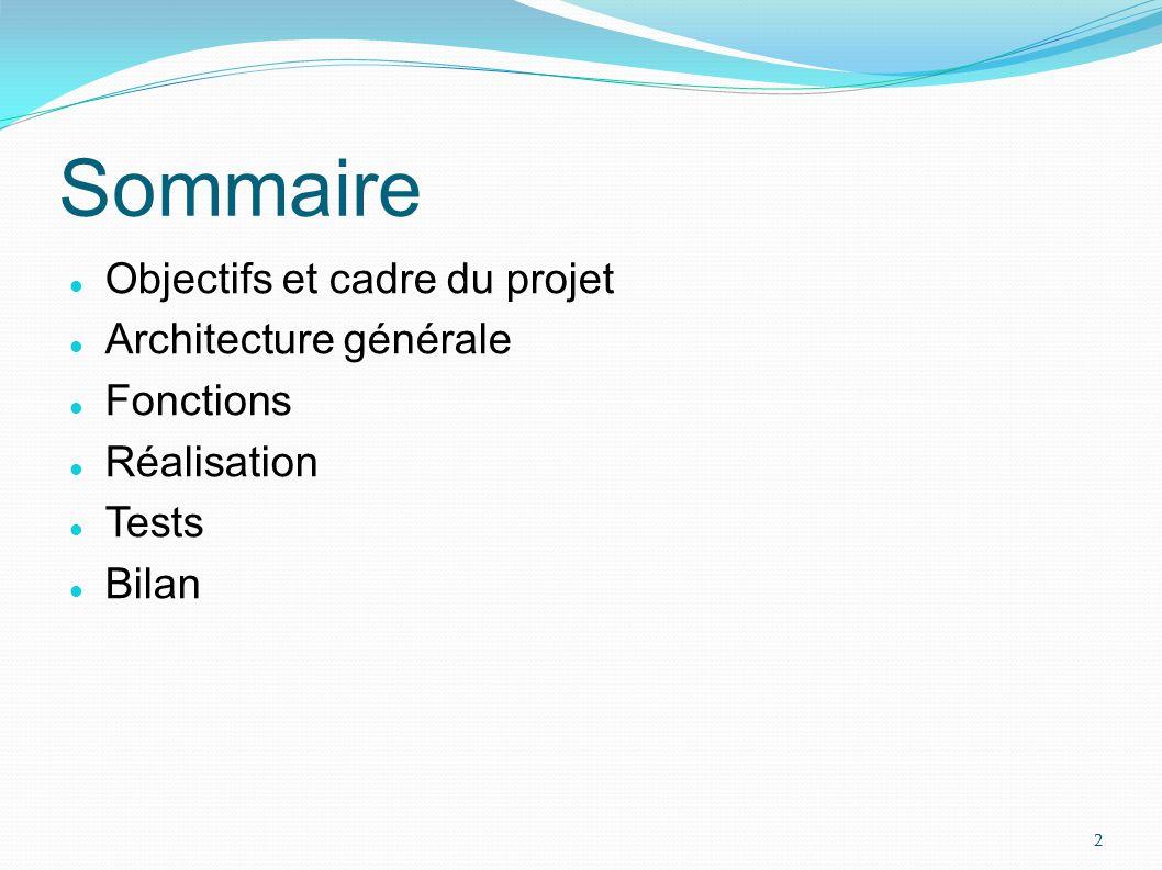 Objectifs et cadre du projet Architecture générale Fonctions Réalisation Tests Bilan Sommaire 3