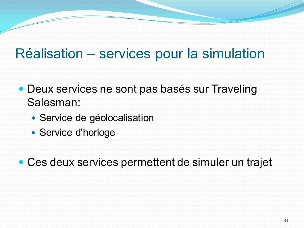 Réalisation – serveur OSGi 1/2 Problème Utiliser le logiciel NavInc sans passer par eclipse Solution Utiliser un serveur OSGi autonome dédié à notre logiciel 32