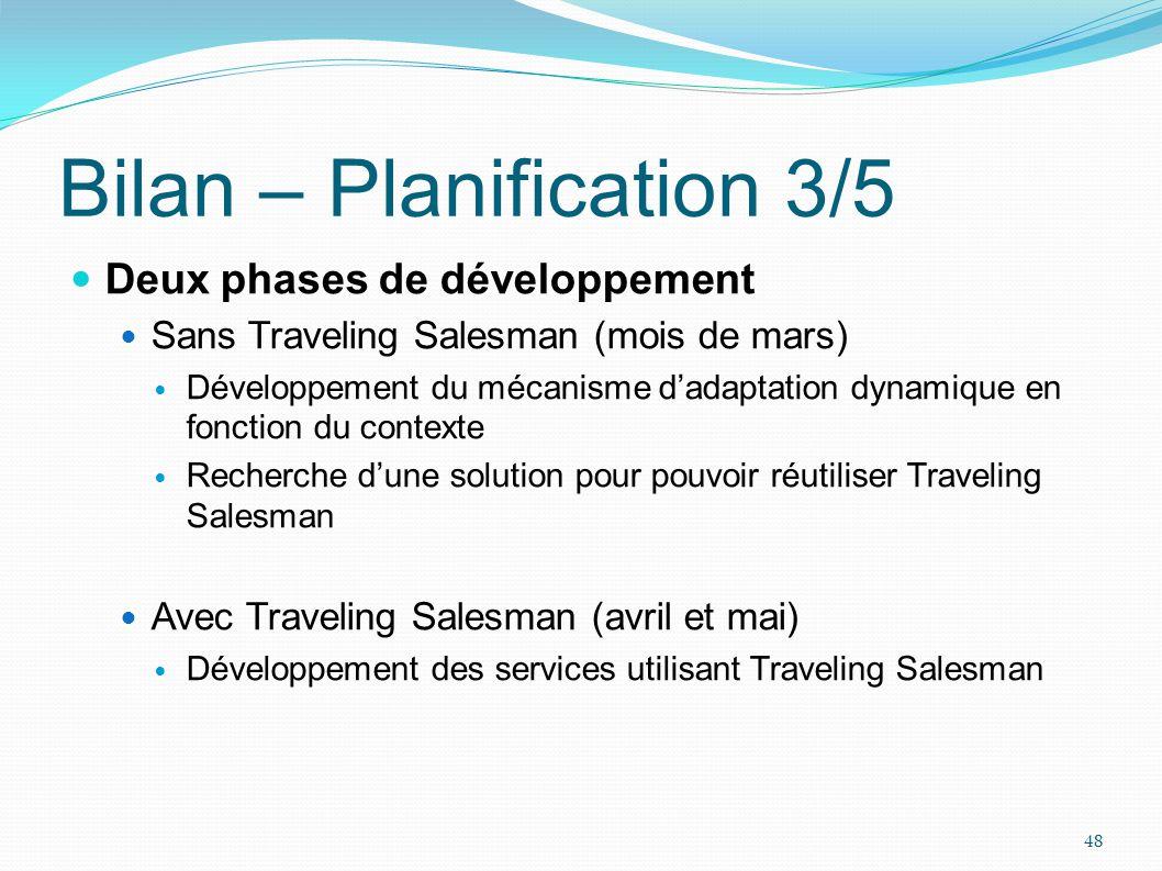 Bilan – Planification 4/5 Ordonnancement réel des tâches 49