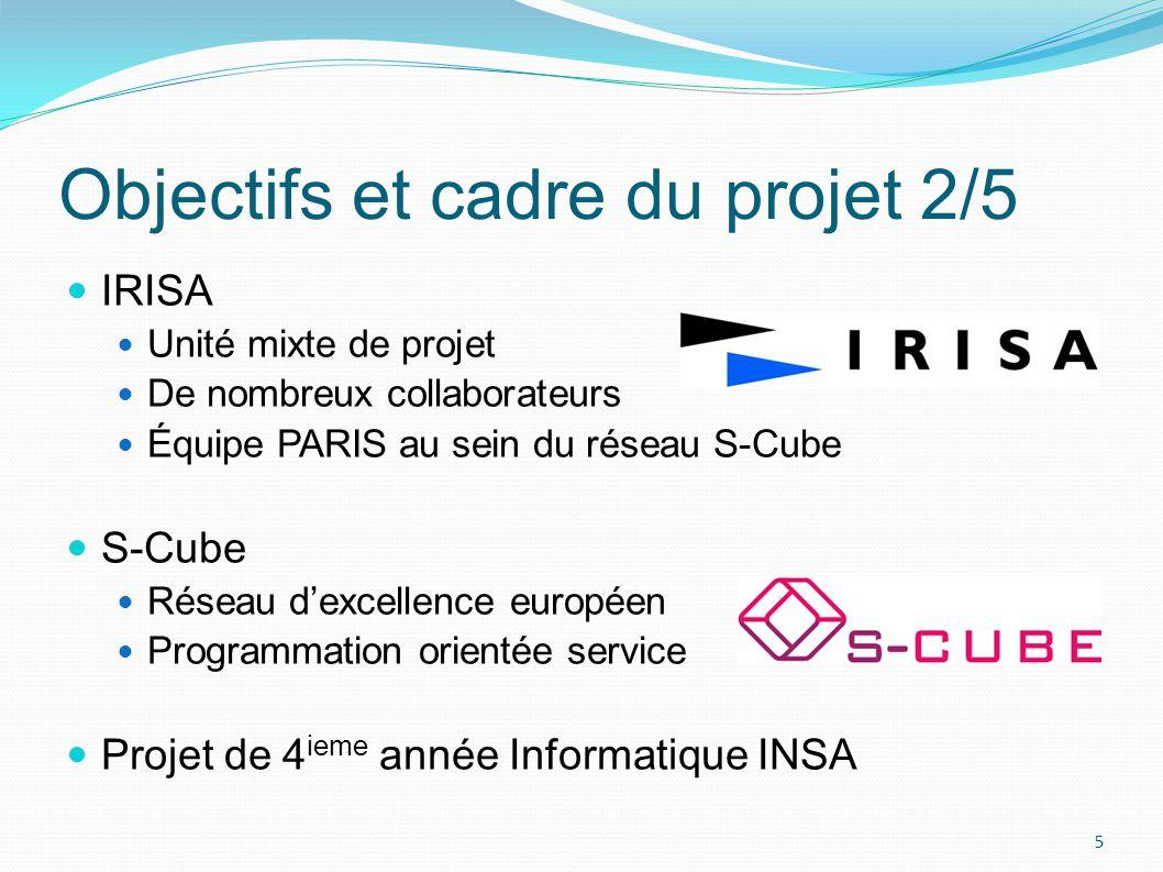 Architecture Orientée Service Contrat standardisé Couplage lâche Capacité de localiser Cohésion Objectifs et cadre du projet 3/5 6