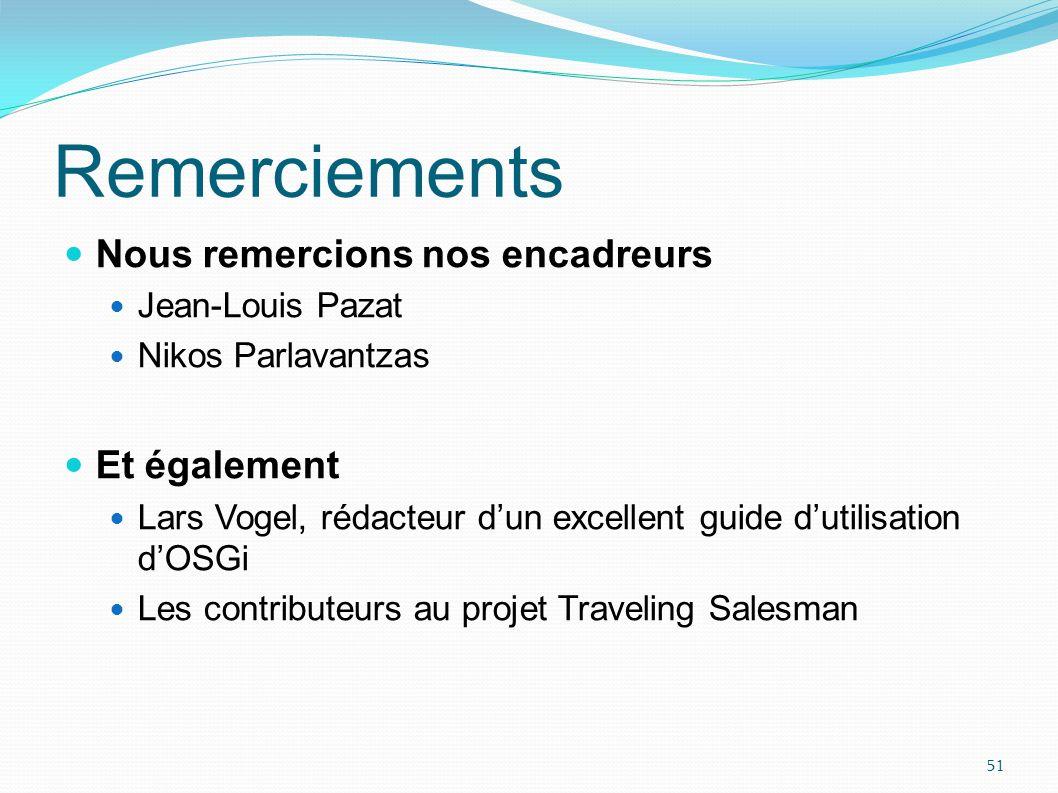 Remerciements Nous remercions nos encadreurs Jean-Louis Pazat Nikos Parlavantzas Et également Lars Vogel, rédacteur dun excellent guide dutilisation d