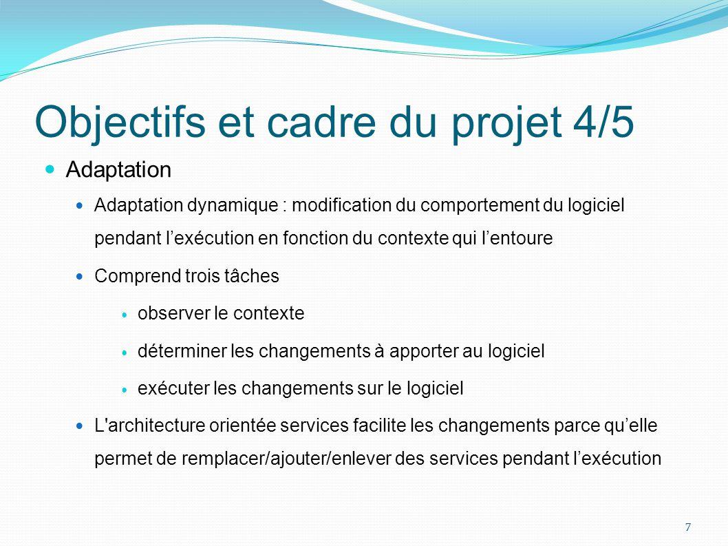 OSGi ( Open Services Gateway initiative) Framework pour services basé sur Java Unité de déploiement : le bundle Cycle de vie dun bundle Framework OSGi Objectifs et cadre du projet 5/5 8