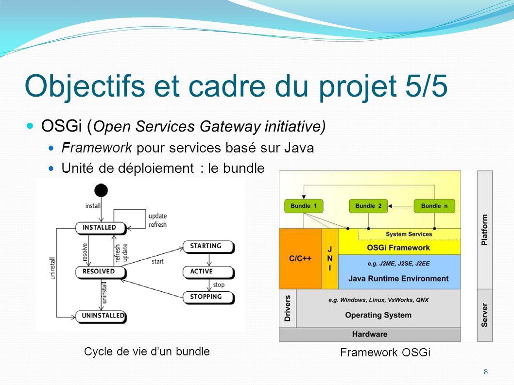 Objectifs et cadre du projet Architecture générale Fonctions Réalisation Tests Bilan Sommaire 9