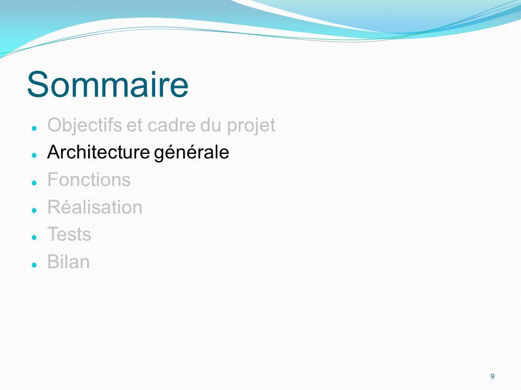 Architecture générale 1/2 10