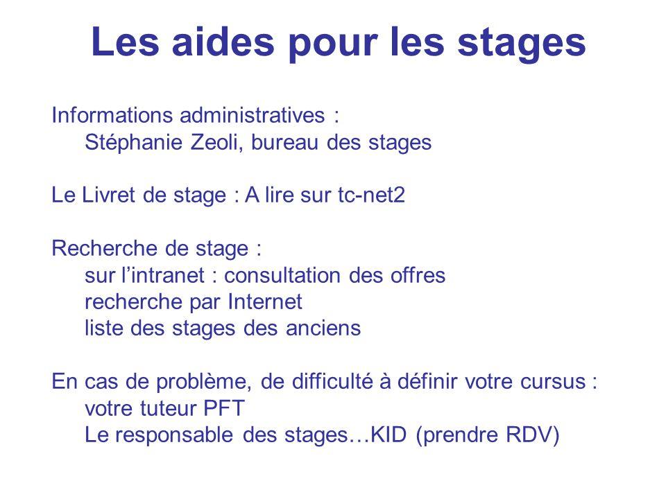 Les aides pour les stages Informations administratives : Stéphanie Zeoli, bureau des stages Le Livret de stage : A lire sur tc-net2 Recherche de stage