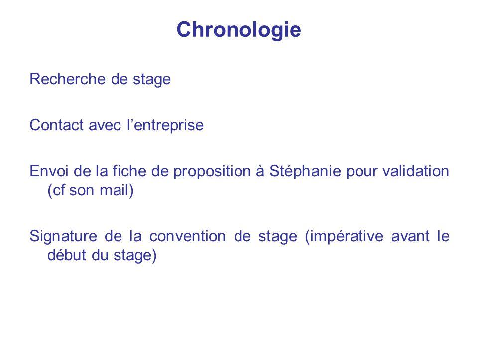 Chronologie Recherche de stage Contact avec lentreprise Envoi de la fiche de proposition à Stéphanie pour validation (cf son mail) Signature de la con
