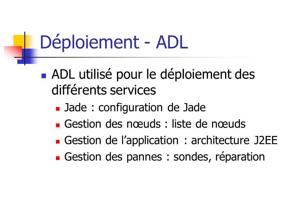 Déploiement - ADL ADL utilisé pour le déploiement des différents services Jade : configuration de Jade Gestion des nœuds : liste de nœuds Gestion de lapplication : architecture J2EE Gestion des pannes : sondes, réparation