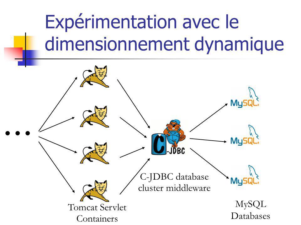 Expérimentation avec le dimensionnement dynamique MySQL Databases...