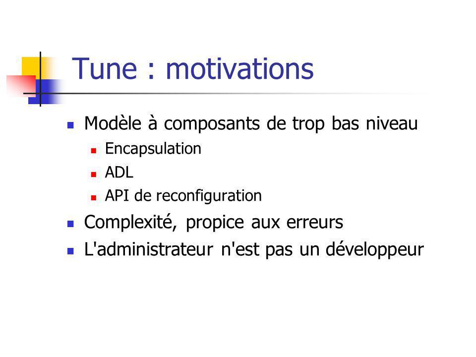 Tune : motivations Modèle à composants de trop bas niveau Encapsulation ADL API de reconfiguration Complexité, propice aux erreurs L administrateur n est pas un développeur