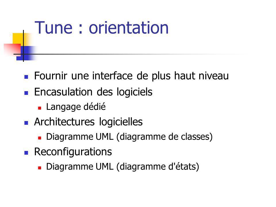 Tune : orientation Fournir une interface de plus haut niveau Encasulation des logiciels Langage dédié Architectures logicielles Diagramme UML (diagramme de classes) Reconfigurations Diagramme UML (diagramme d états)