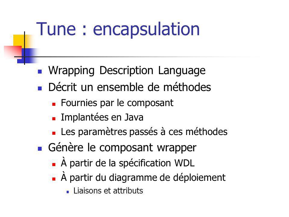 Tune : encapsulation Wrapping Description Language Décrit un ensemble de méthodes Fournies par le composant Implantées en Java Les paramètres passés à ces méthodes Génère le composant wrapper À partir de la spécification WDL À partir du diagramme de déploiement Liaisons et attributs