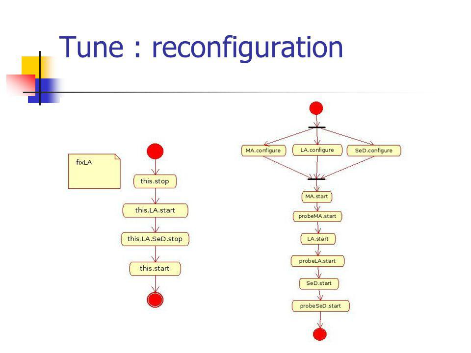 Tune : reconfiguration