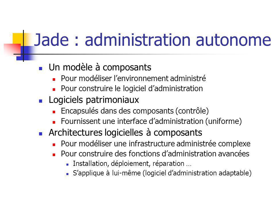 Jade : administration autonome Un modèle à composants Pour modéliser lenvironnement administré Pour construire le logiciel dadministration Logiciels patrimoniaux Encapsulés dans des composants (contrôle) Fournissent une interface dadministration (uniforme) Architectures logicielles à composants Pour modéliser une infrastructure administrée complexe Pour construire des fonctions dadministration avancées Installation, déploiement, réparation … Sapplique à lui-même (logiciel dadministration adaptable)