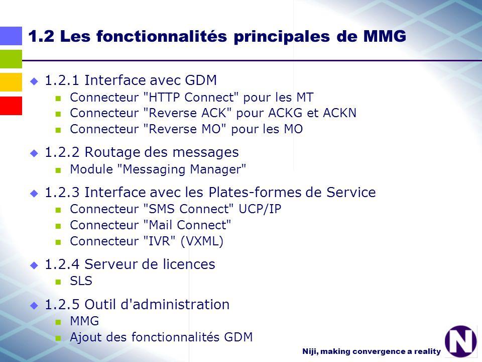 Niji, making convergence a reality 1.2 Les fonctionnalités principales de MMG 1.2.1 Interface avec GDM Connecteur HTTP Connect pour les MT Connecteur Reverse ACK pour ACKG et ACKN Connecteur Reverse MO pour les MO 1.2.2 Routage des messages Module Messaging Manager 1.2.3 Interface avec les Plates-formes de Service Connecteur SMS Connect UCP/IP Connecteur Mail Connect Connecteur IVR (VXML) 1.2.4 Serveur de licences SLS 1.2.5 Outil d administration MMG Ajout des fonctionnalités GDM