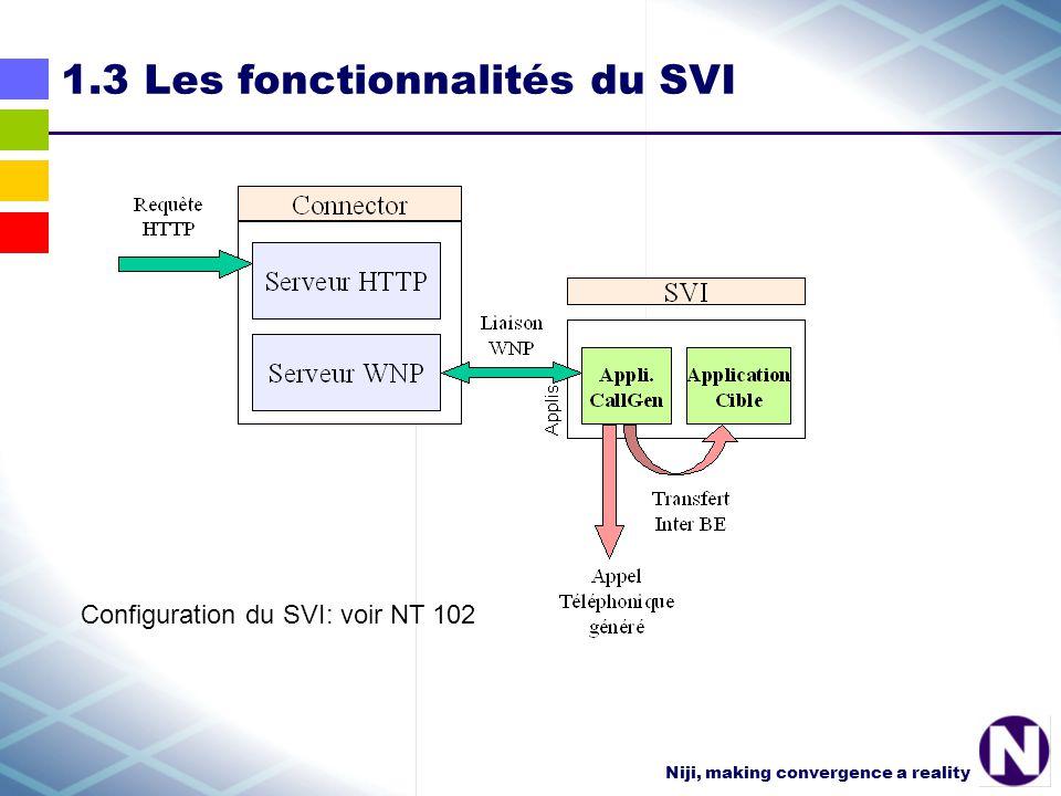 Niji, making convergence a reality 1.3 Les fonctionnalités du SVI Configuration du SVI: voir NT 102