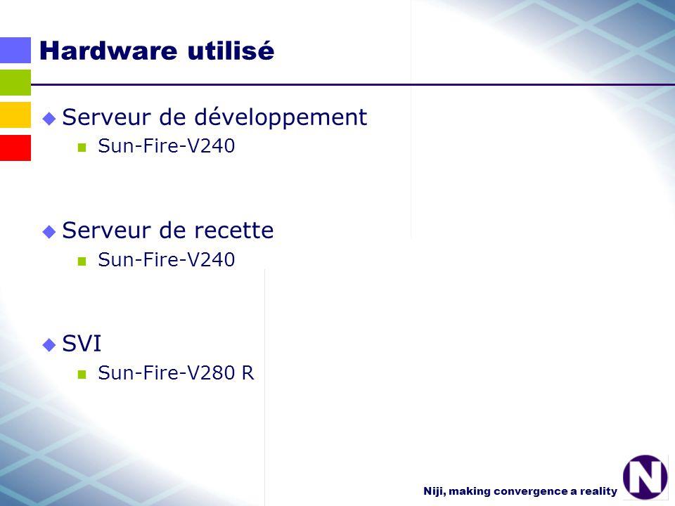 Niji, making convergence a reality Hardware utilisé Serveur de développement Sun-Fire-V240 Serveur de recette Sun-Fire-V240 SVI Sun-Fire-V280 R