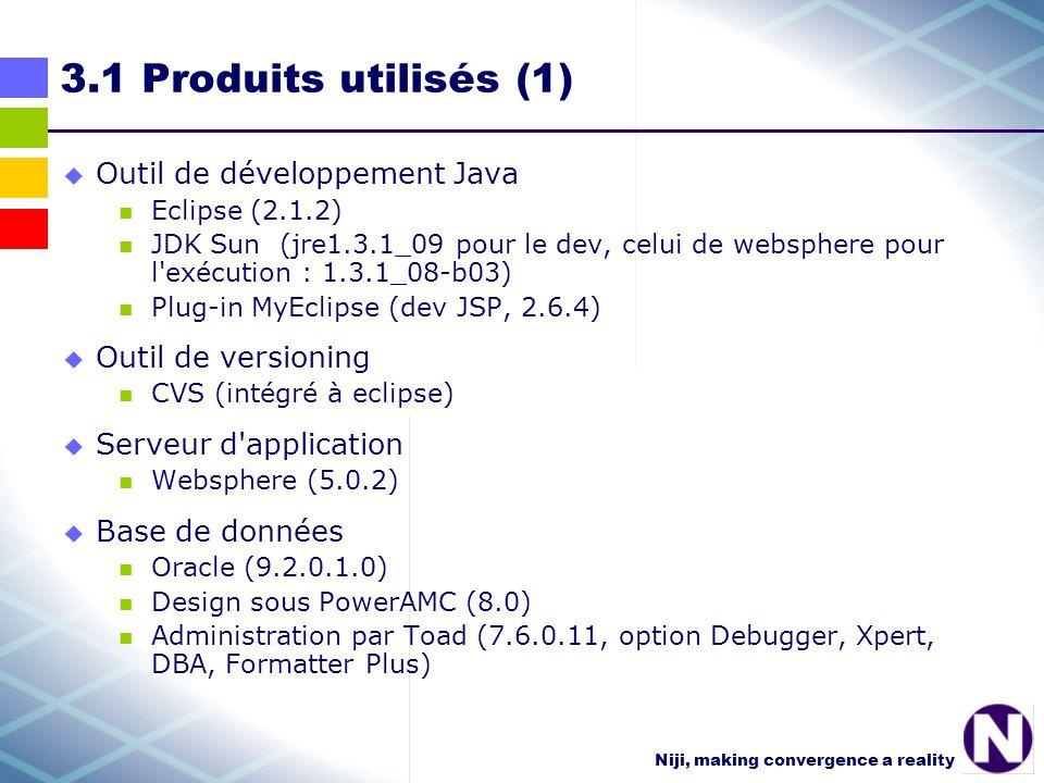 Niji, making convergence a reality 3.1 Produits utilisés (1) Outil de développement Java Eclipse (2.1.2) JDK Sun (jre1.3.1_09 pour le dev, celui de websphere pour l exécution : 1.3.1_08-b03) Plug-in MyEclipse (dev JSP, 2.6.4) Outil de versioning CVS (intégré à eclipse) Serveur d application Websphere (5.0.2) Base de données Oracle (9.2.0.1.0) Design sous PowerAMC (8.0) Administration par Toad (7.6.0.11, option Debugger, Xpert, DBA, Formatter Plus)