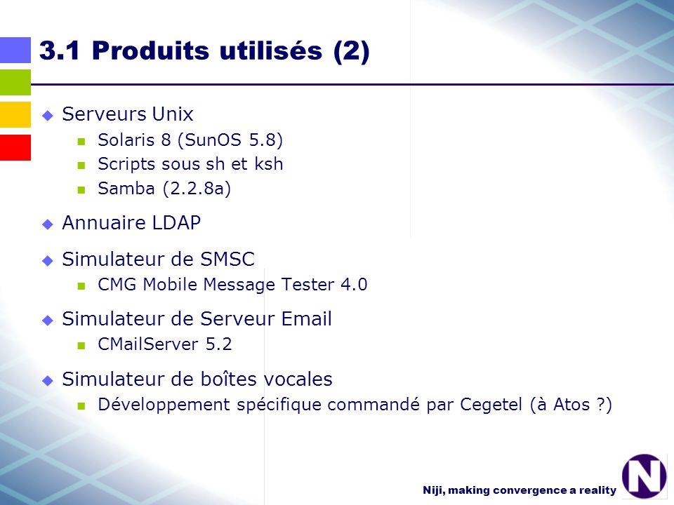 Niji, making convergence a reality 3.1 Produits utilisés (2) Serveurs Unix Solaris 8 (SunOS 5.8) Scripts sous sh et ksh Samba (2.2.8a) Annuaire LDAP Simulateur de SMSC CMG Mobile Message Tester 4.0 Simulateur de Serveur Email CMailServer 5.2 Simulateur de boîtes vocales Développement spécifique commandé par Cegetel (à Atos ?)