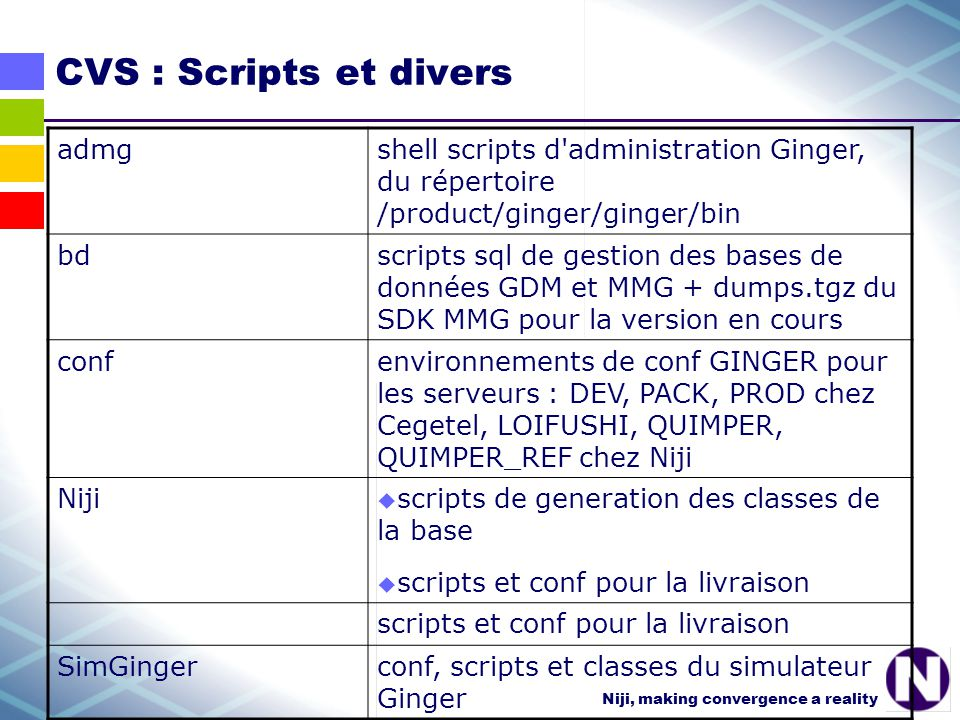 Niji, making convergence a reality CVS : Scripts et divers admgshell scripts d'administration Ginger, du répertoire /product/ginger/ginger/bin bdscrip
