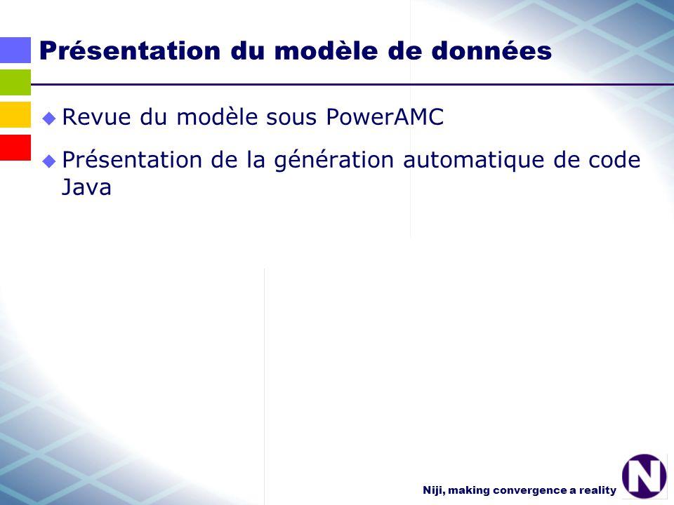 Niji, making convergence a reality Présentation du modèle de données Revue du modèle sous PowerAMC Présentation de la génération automatique de code Java