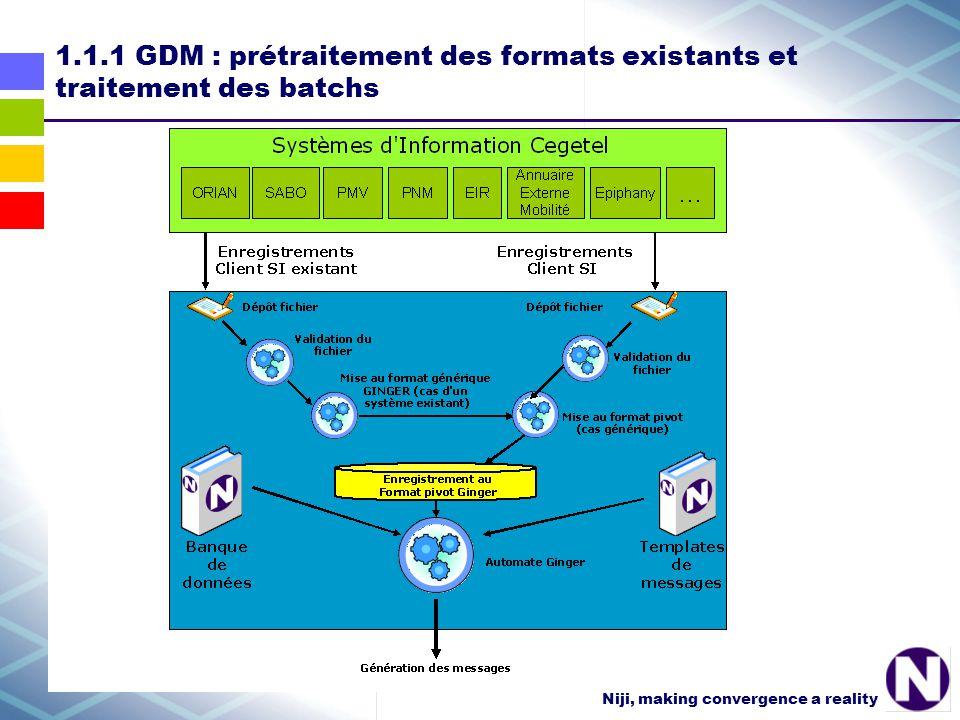 Niji, making convergence a reality CVS : Modules de génération de librairies.jar et EAR GDM Gingerconf servant à générer GDM.ear GdmGenerateStatconf servant à générer GdmGenerateStat.jar genconf servant à générer gen.jar importExportconf servant à générer import/export.jar JMSSenderconf servant à générer JMSSender.jar (utilisé dans des scripts pour AUTOSYS) preparserconf servant à générer preparser.jar moconf et classes servant à générer mo.war ackconf et classes servant à générer ack.war