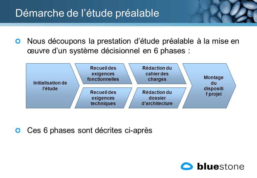 Nous découpons la prestation détude préalable à la mise en œuvre dun système décisionnel en 6 phases : Ces 6 phases sont décrites ci-après Démarche de