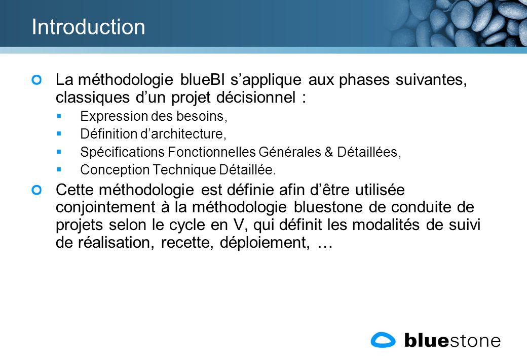 Introduction La méthodologie blueBI sapplique aux phases suivantes, classiques dun projet décisionnel : Expression des besoins, Définition darchitectu