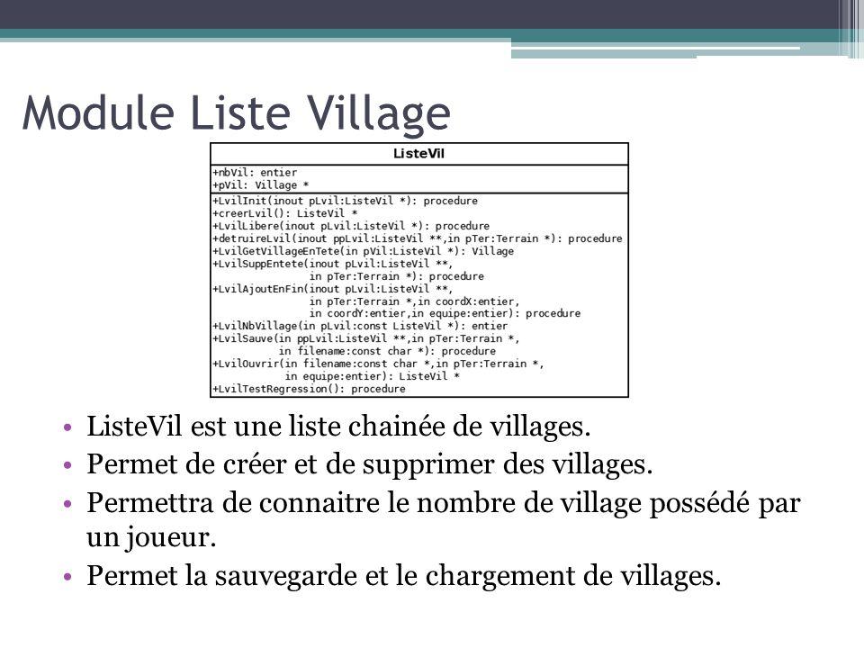 Module Liste Village ListeVil est une liste chainée de villages. Permet de créer et de supprimer des villages. Permettra de connaitre le nombre de vil
