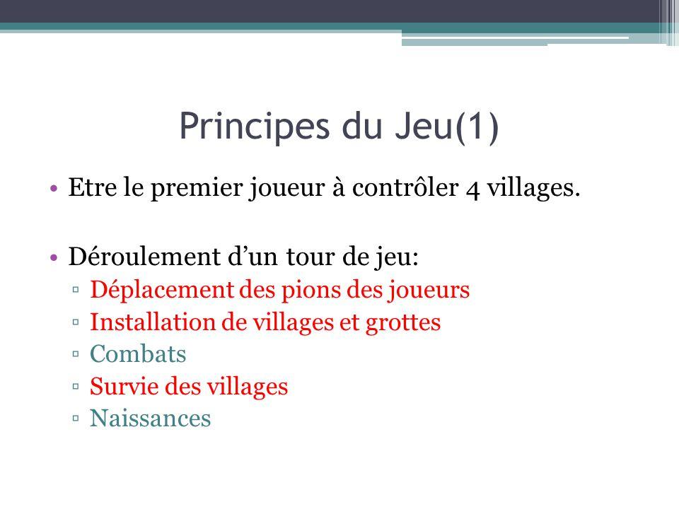 Principes du Jeu(1) Etre le premier joueur à contrôler 4 villages. Déroulement dun tour de jeu: Déplacement des pions des joueurs Installation de vill