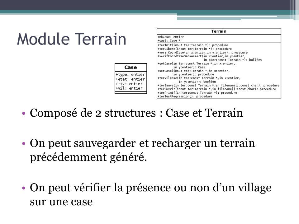 Module Terrain Composé de 2 structures : Case et Terrain On peut sauvegarder et recharger un terrain précédemment généré. On peut vérifier la présence