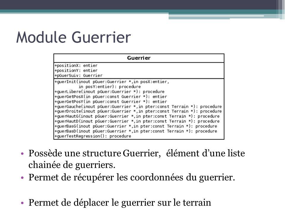 Module Guerrier Possède une structure Guerrier, élément dune liste chainée de guerriers. Permet de récupérer les coordonnées du guerrier. Permet de dé