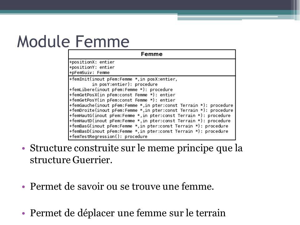 Module Femme Structure construite sur le meme principe que la structure Guerrier. Permet de savoir ou se trouve une femme. Permet de déplacer une femm