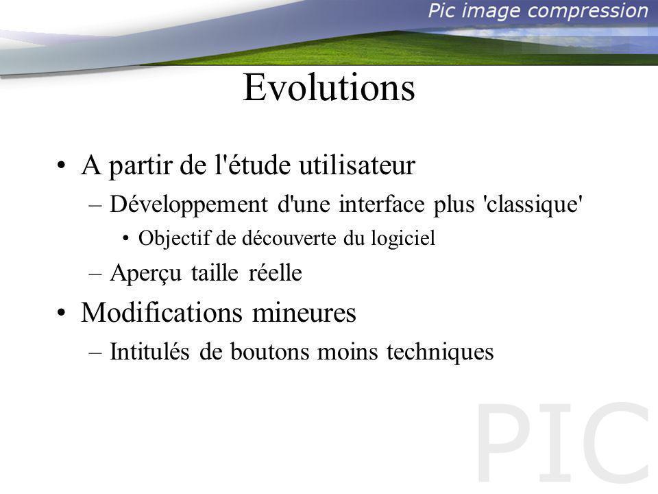 Evolutions A partir de l étude utilisateur –Développement d une interface plus classique Objectif de découverte du logiciel –Aperçu taille réelle Modifications mineures –Intitulés de boutons moins techniques
