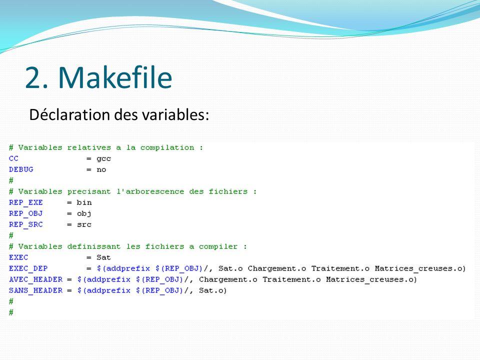 2. Makefile Déclaration des variables: