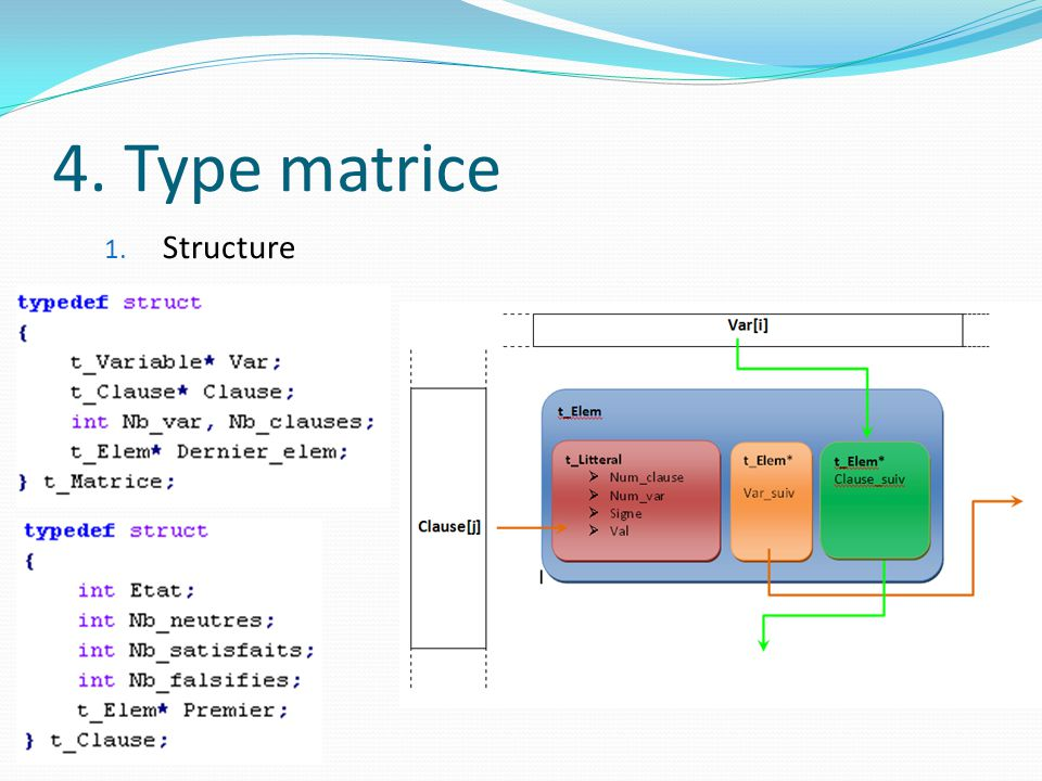 4. Type matrice 1. Structure