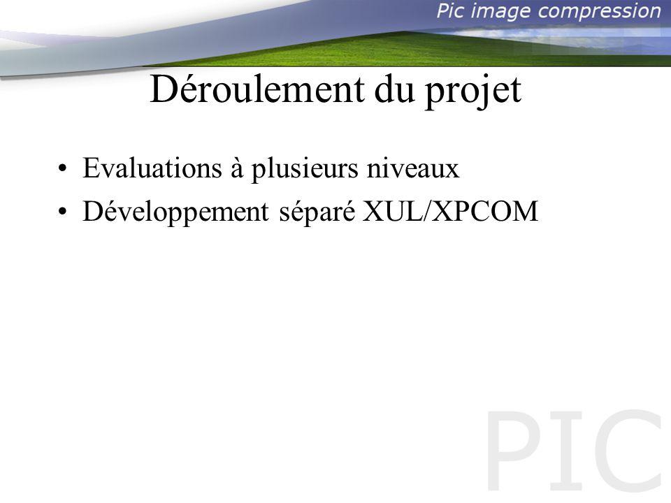 Déroulement du projet Evaluations à plusieurs niveaux Développement séparé XUL/XPCOM