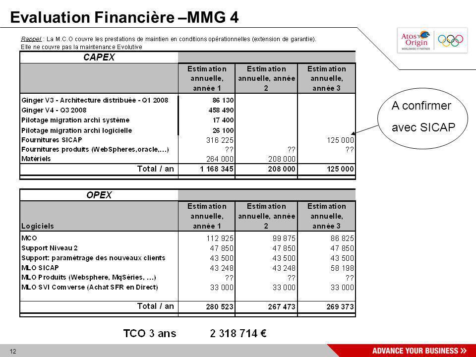 12 Evaluation Financière –MMG 4 A confirmer avec SICAP