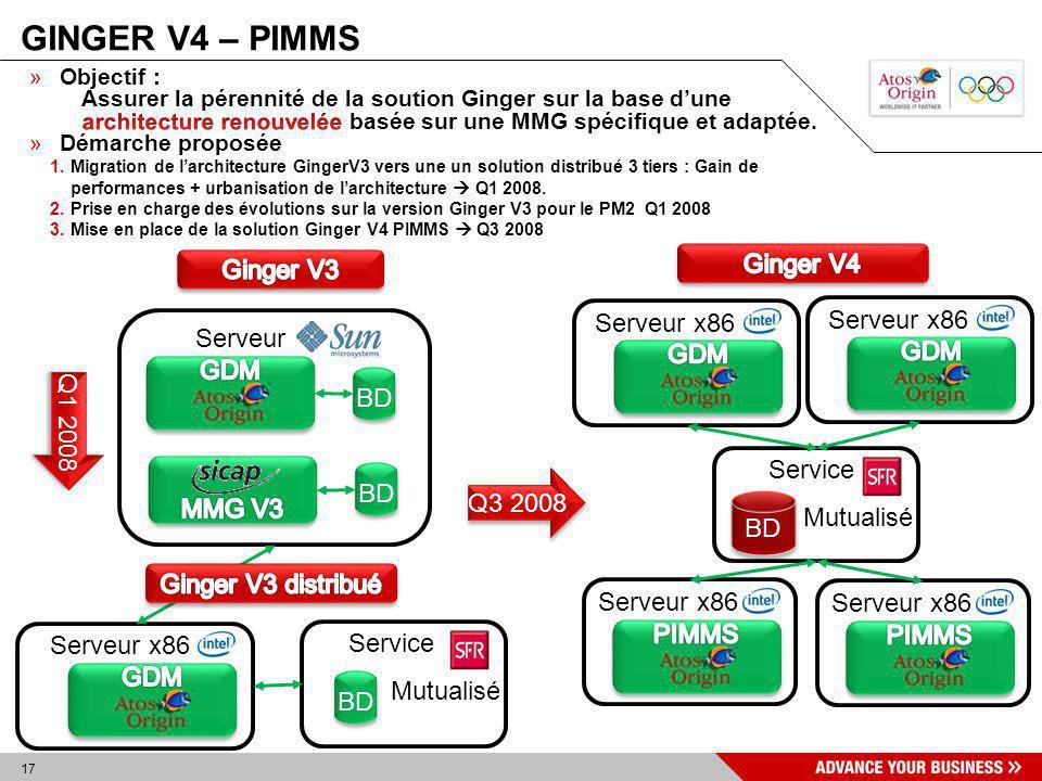 17 GINGER V4 – PIMMS Service Mutualisé Serveur x86 Serveur BD Service Mutualisé BD Serveur x86 Q3 2008 Q1 2008