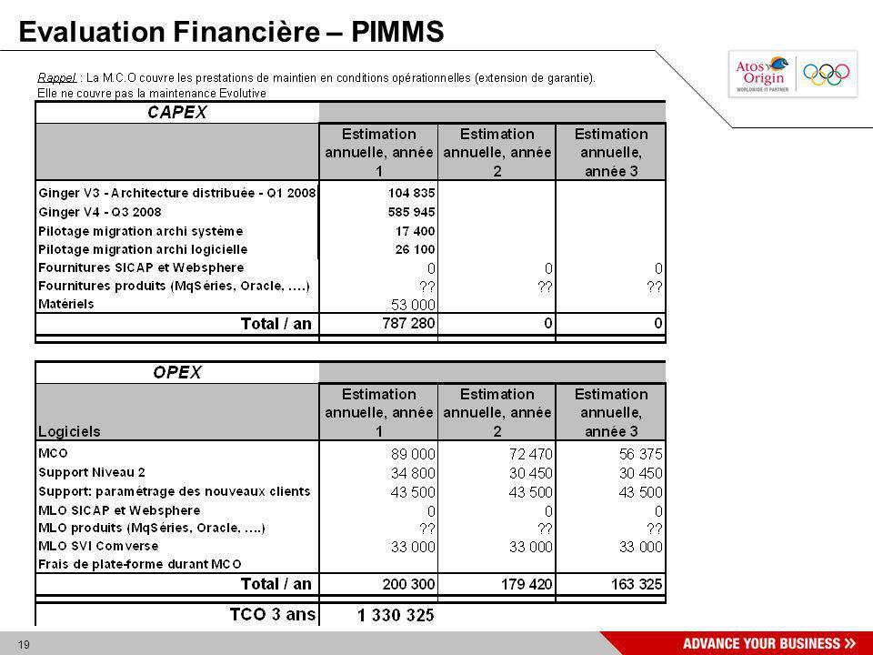19 Evaluation Financière – PIMMS