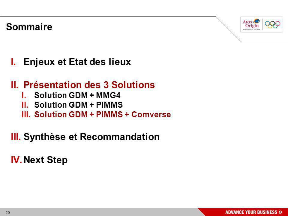 20 Sommaire I.Enjeux et Etat des lieux II.Présentation des 3 Solutions I.Solution GDM + MMG4 II.Solution GDM + PIMMS III.Solution GDM + PIMMS + Comver