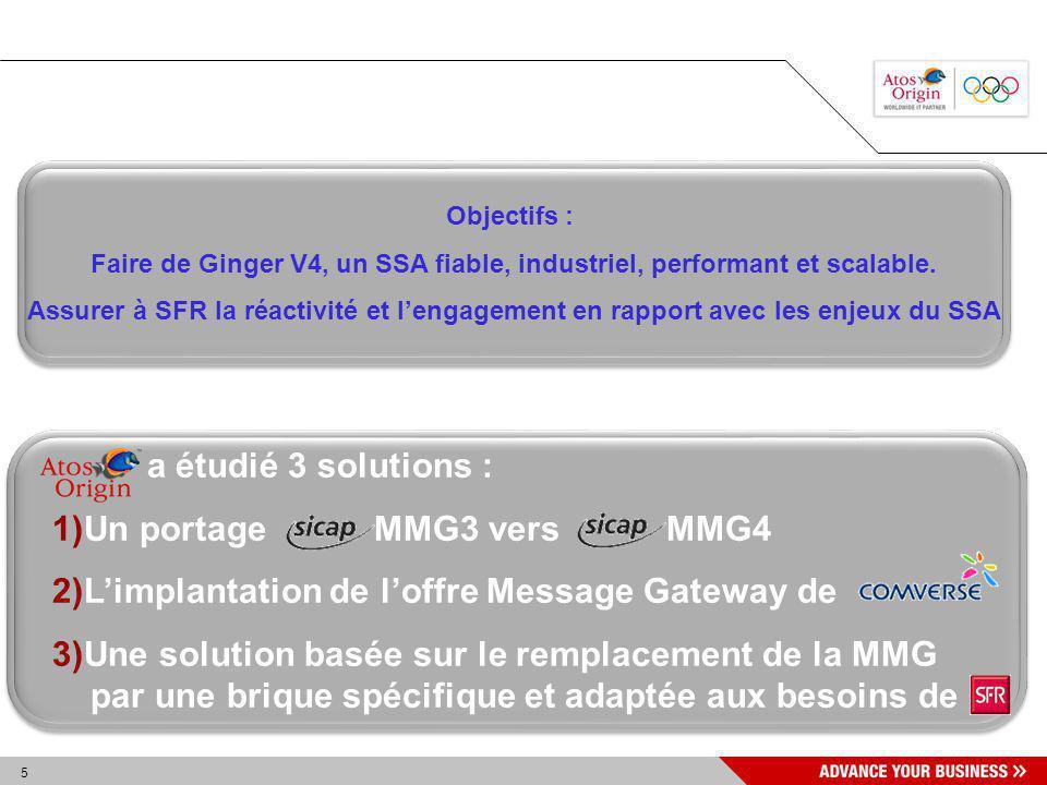 5 a étudié 3 solutions : 1)Un portage MMG3 vers MMG4 2)Limplantation de loffre Message Gateway de 3)Une solution basée sur le remplacement de la MMG p