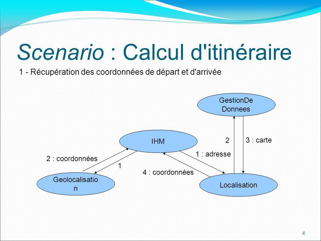 4 Scenario : Calcul d itinéraire Geolocalisatio n 1 - Récupération des coordonnées de départ et d arrivée 1 : adresse 2 : coordonnées 4 : coordonnées 3 : carte Localisation IHM GestionDe Donnees 1 2