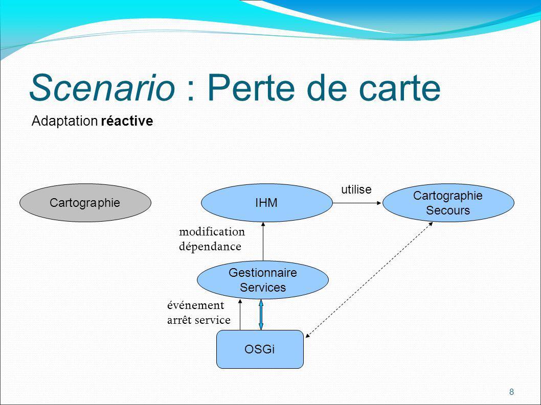 9 Scenario : Passage sous un tunnel utilise Adaptation proactive IHM OSGi Gestionnaire Services Geolocalisatio n (GPS) Geolocalisatio n (GSM) Navigation événement tunnel proche modification dépendance utilise Geolocalisatio n (GPS)