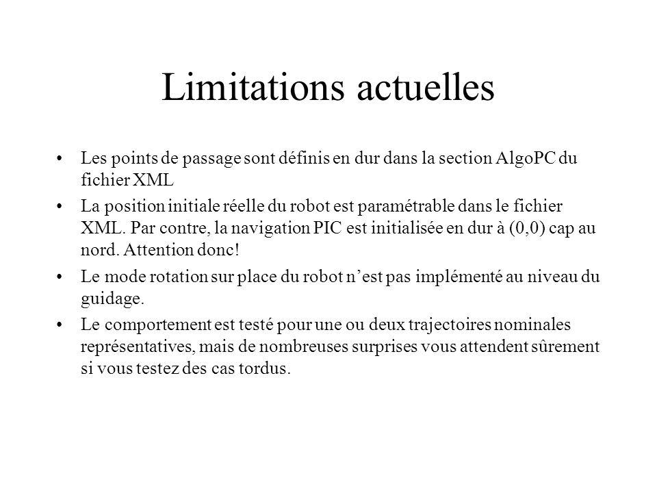 Limitations actuelles Les points de passage sont définis en dur dans la section AlgoPC du fichier XML La position initiale réelle du robot est paramétrable dans le fichier XML.