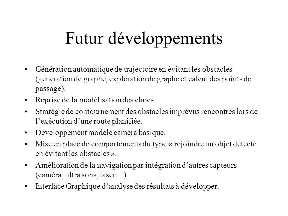 Futur développements Génération automatique de trajectoire en évitant les obstacles (génération de graphe, exploration de graphe et calcul des points de passage).
