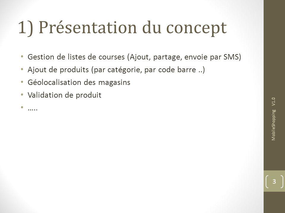 1) Présentation du concept Gestion de listes de courses (Ajout, partage, envoie par SMS) Ajout de produits (par catégorie, par code barre..) Géolocalisation des magasins Validation de produit …..