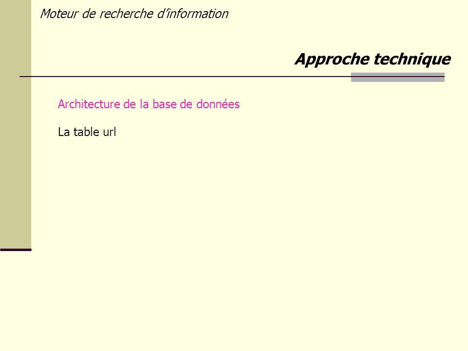 Moteur de recherche dinformation Architecture de la base de données La table url Approche technique