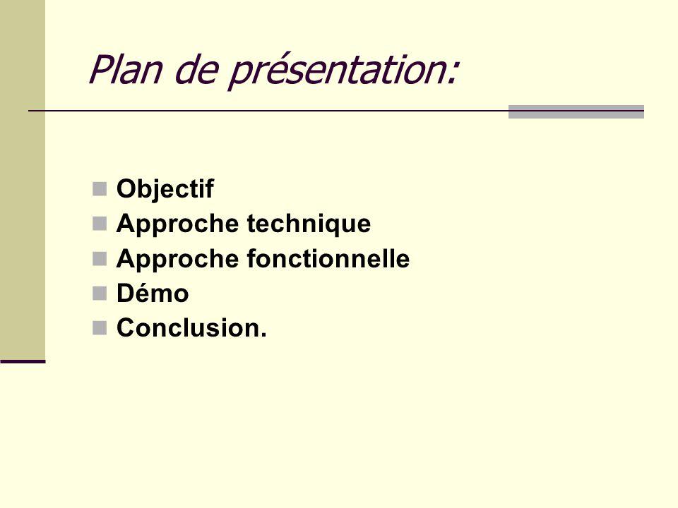 Plan de présentation: Objectif Approche technique Approche fonctionnelle Démo Conclusion.