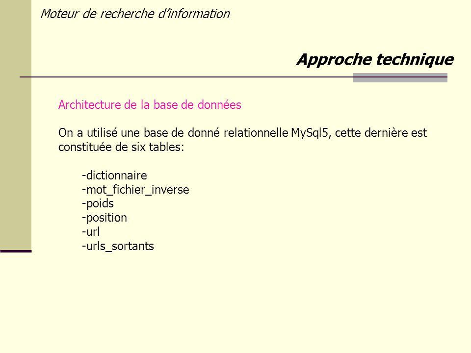 Moteur de recherche dinformation Architecture de la base de données On a utilisé une base de donné relationnelle MySql5, cette dernière est constituée