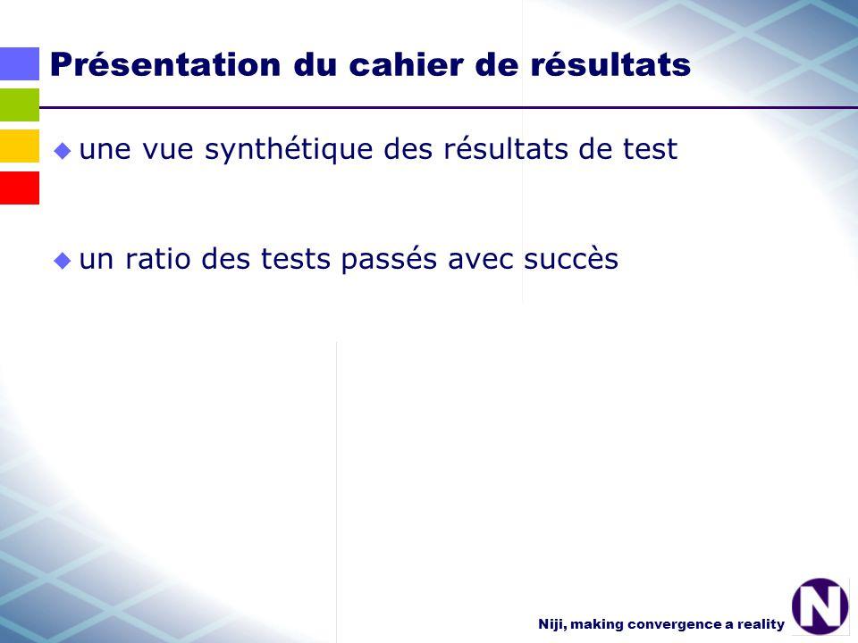 Niji, making convergence a reality Présentation du cahier de résultats une vue synthétique des résultats de test un ratio des tests passés avec succès